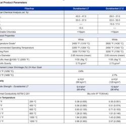 product parameters ArmilCFS